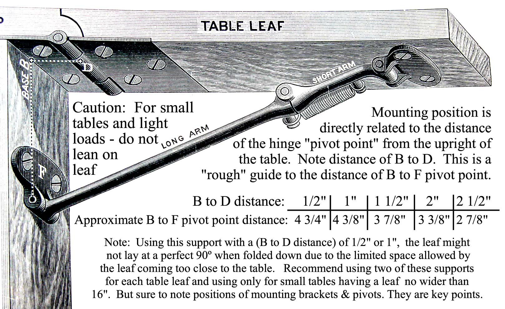 Unique Dropleaf Table Support Arm