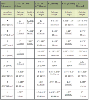 Single Lock Cylinder Size Chart (LOCK CHART)